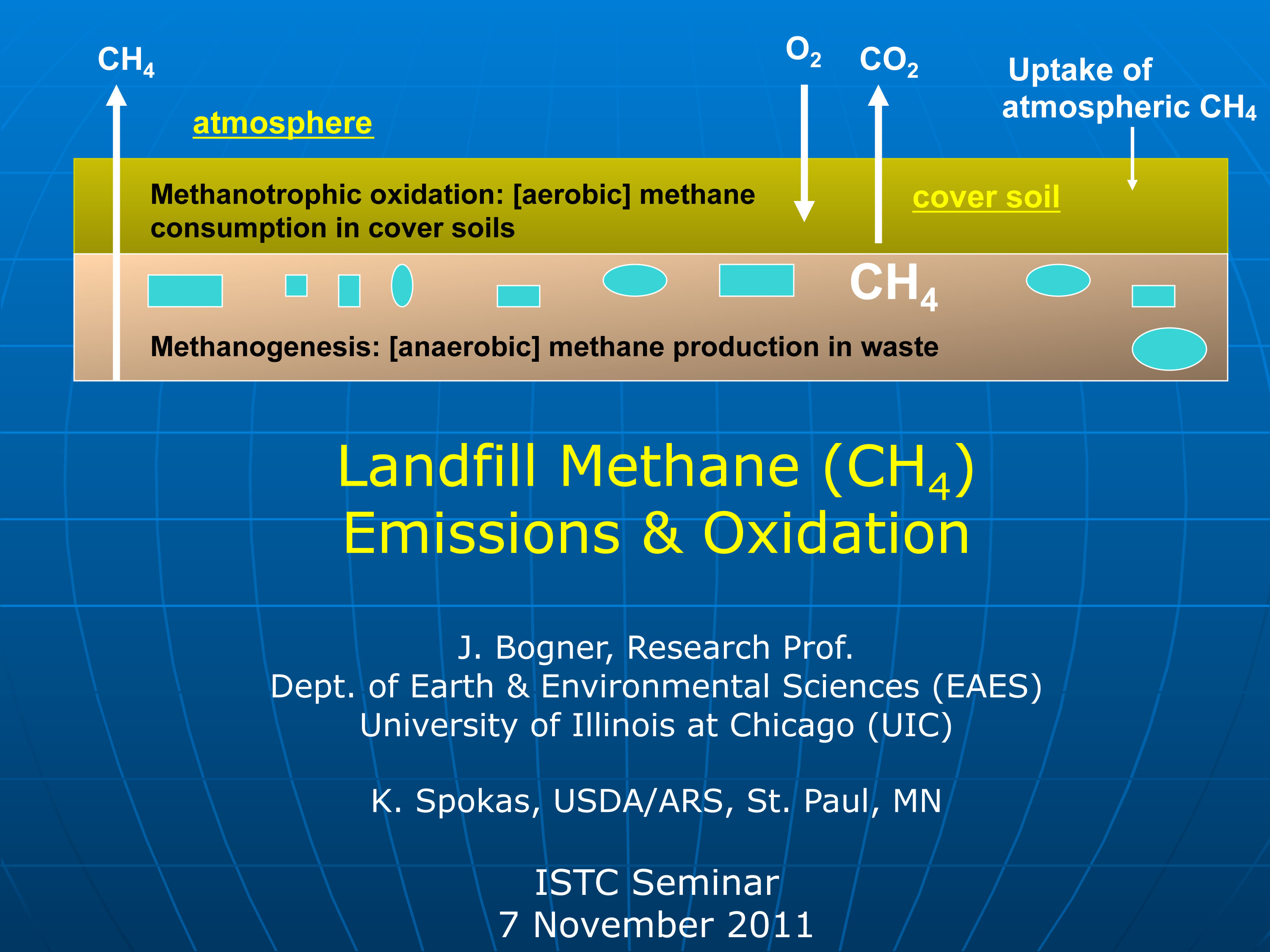 Title Slide: Landfill Methane Emissions and oxidation