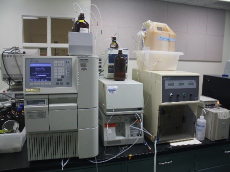 HPLC) System equipped with Fluorescence, Photodiode Array PDA and ELSD