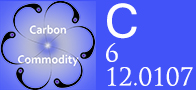 "depiction of carbon atom with its elemental symbol: ""C"" periodic table number: ""6"" and its atomic weight: ""12.0107"""